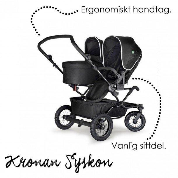 syjam_kronan