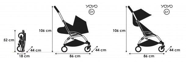 yoyodimension