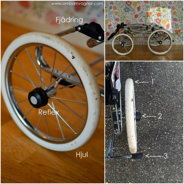 hesba_hjulen